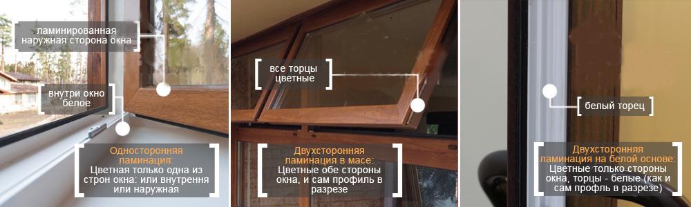 Как самому заламинировать окно
